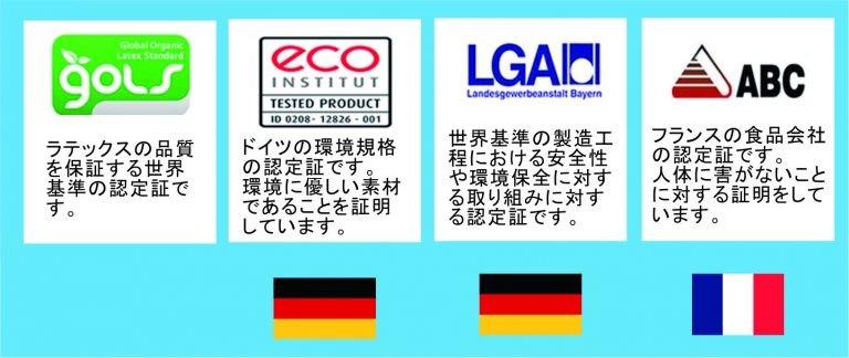 国際的評価に基づいた高品質の提供